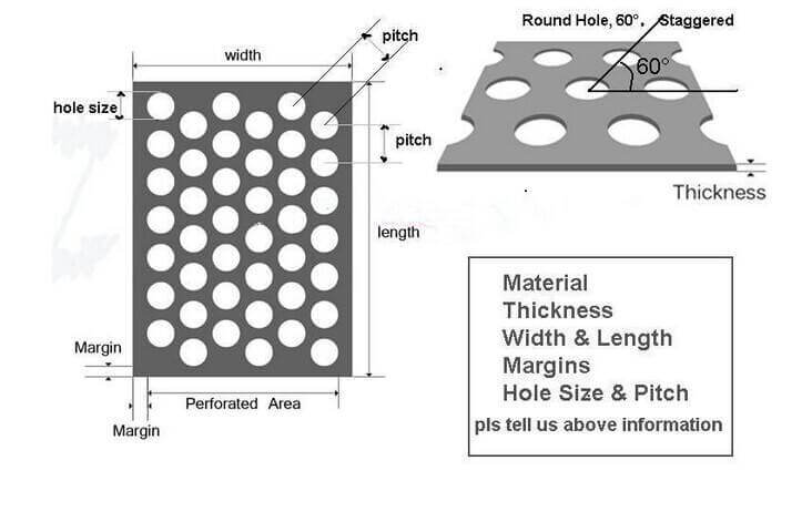perforated sheet round